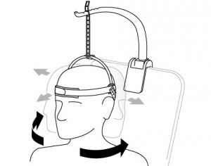 Headpod rotación