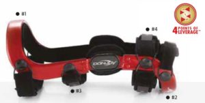 Sistema patentado de 4 puntos de las rodilleras DonJoy
