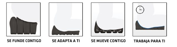 caracteristicas-cojines-roho