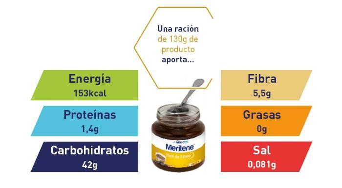 caracteristicas-resource-pure-frutas-ciruela