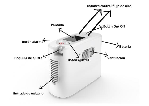 concentrador-de-oxigeno-kingon-p2-partes