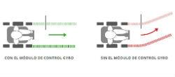 caracteristica-modulo-de-control-gyro-silla-de-ruedas-electrica-q700-up-m