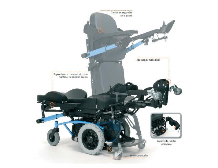 caracteristicas-silla-de-ruedas-electrica-de-bipedestacion-navix-su
