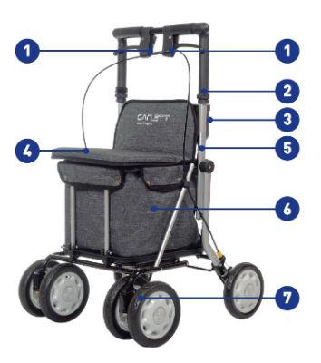 componentes-andador-lett-900-con-asiento-y-carro-para-la-compra