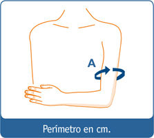 perimetro-soporte-de-hombro-con-cincha-de-brazo-y-antebrazo