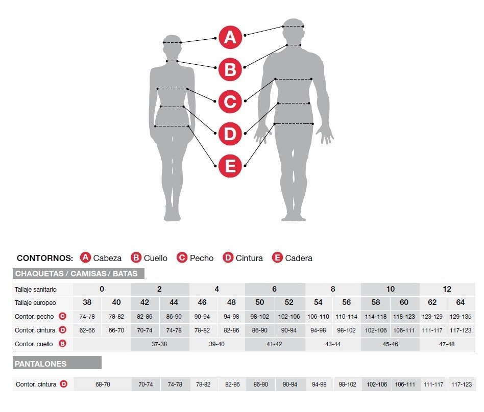 Guia de tallas vestuario profesional sanitario