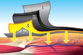 vendaje-termico-para-la-rodilla-pekatherm-ae802-tejido-3-capas