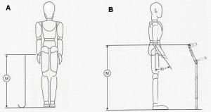 Medida de un bastón o muleta